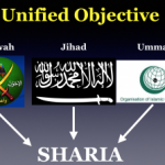 All Islamists United in Their Goal of a World Ruled by Sharia